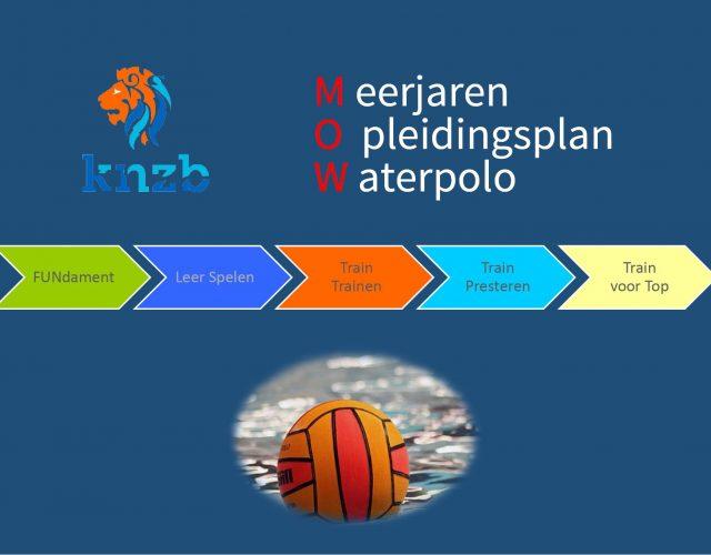 Meerjaren Opleidingsplan Waterpolo